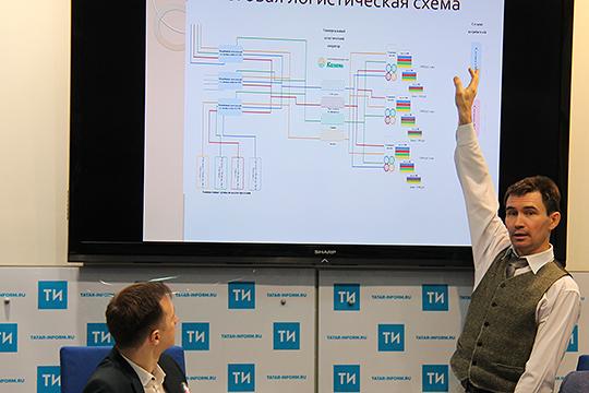 Детально схему работы «Туган як» разложил Ренат Мамаев. «За пределы Казани сеть пока не выходит», — подчеркнул он