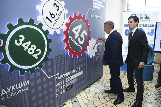 Конструкция иллюстрирует результаты трехгодовой деятельности ТОСЭРа. Это 45 резидентов с16,3млрд. рублей инвестиций,создавшие 3,5тыс. рабочих мест иперечислившие 76млн. рублей налогов
