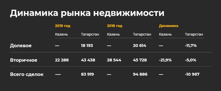 банки которые дают кредит всем без исключения в день обращения красноярск